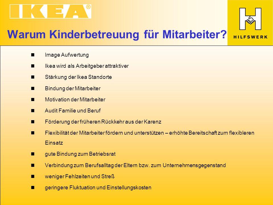 Warum Kinderbetreuung für Mitarbeiter? Image Aufwertung Ikea wird als Arbeitgeber attraktiver Stärkung der Ikea Standorte Bindung der Mitarbeiter Moti