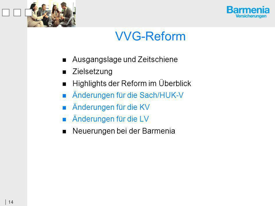 14 VVG-Reform Ausgangslage und Zeitschiene Zielsetzung Highlights der Reform im Überblick Änderungen für die Sach/HUK-V Änderungen für die KV Änderungen für die LV Neuerungen bei der Barmenia