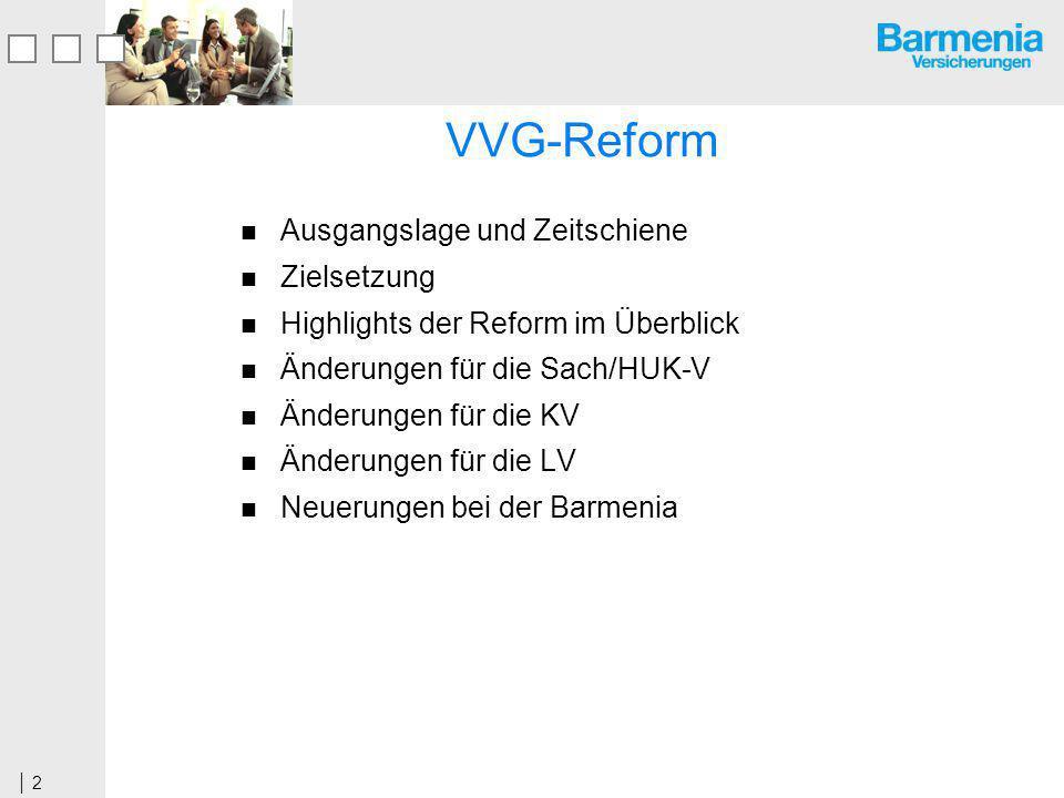 2 VVG-Reform Ausgangslage und Zeitschiene Zielsetzung Highlights der Reform im Überblick Änderungen für die Sach/HUK-V Änderungen für die KV Änderungen für die LV Neuerungen bei der Barmenia