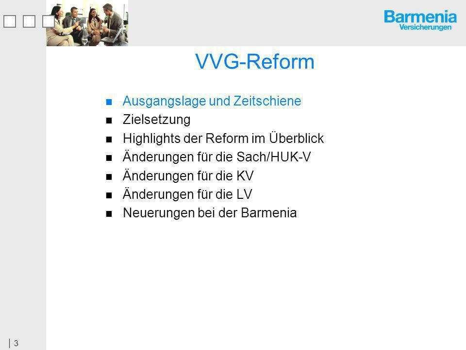 3 VVG-Reform Ausgangslage und Zeitschiene Zielsetzung Highlights der Reform im Überblick Änderungen für die Sach/HUK-V Änderungen für die KV Änderungen für die LV Neuerungen bei der Barmenia