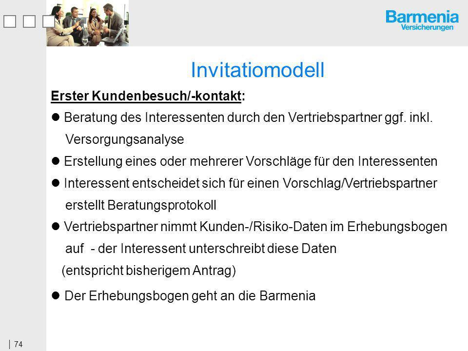 74 Invitatiomodell Erster Kundenbesuch/-kontakt: Beratung des Interessenten durch den Vertriebspartner ggf.