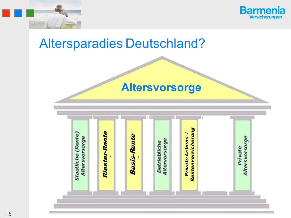 5 Altersparadies Deutschland? Altersvorsorge Riester-RenteBasis-Rente Private Lebens- / Rentenversicherung