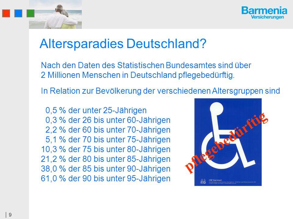 9 Nach den Daten des Statistischen Bundesamtes sind über 2 Millionen Menschen in Deutschland pflegebedürftig. pflegebedürftig In Relation zur Bevölker