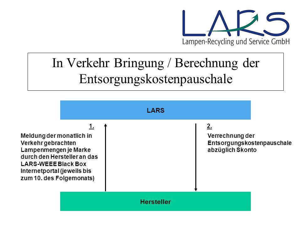 In Verkehr Bringung / Berechnung der Entsorgungskostenpauschale Hersteller Meldung der monatlich in Verkehr gebrachten Lampenmengen je Marke durch den Hersteller an das LARS-WEEE Black Box Internetportal (jeweils bis zum 10.