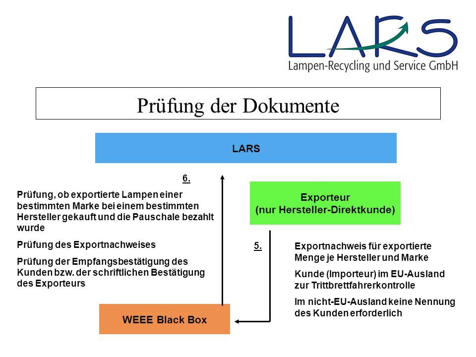 Prüfung der Dokumente WEEE Black Box Prüfung, ob exportierte Lampen einer bestimmten Marke bei einem bestimmten Hersteller gekauft und die Pauschale bezahlt wurde Prüfung des Exportnachweises Prüfung der Empfangsbestätigung des Kunden bzw.