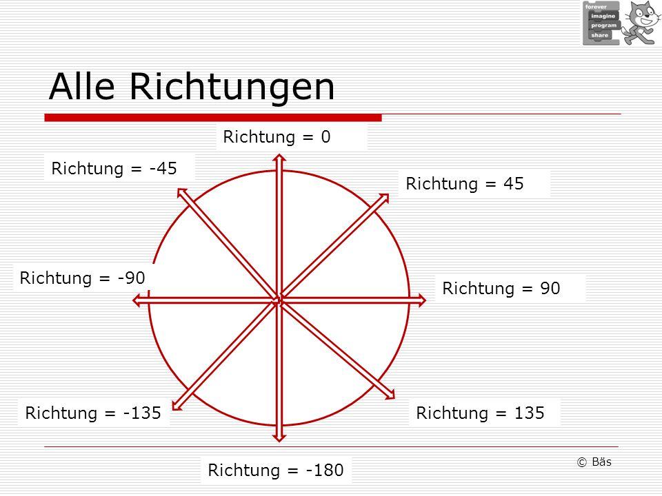 Alle Richtungen © Bäs Richtung = 90 Richtung = 0 Richtung = -90 Richtung = -180 Richtung = 45 Richtung = -45 Richtung = 135Richtung = -135