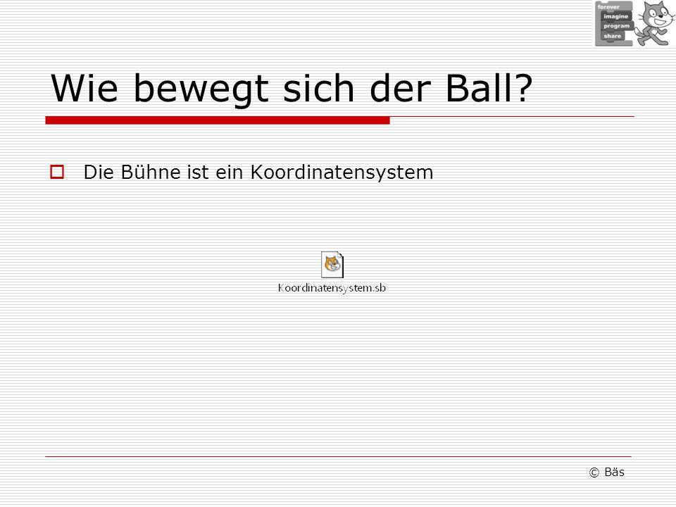 Wie bewegt sich der Ball? Die Bühne ist ein Koordinatensystem © Bäs
