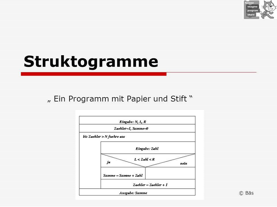 Struktogramme Ein Programm mit Papier und Stift © Bäs