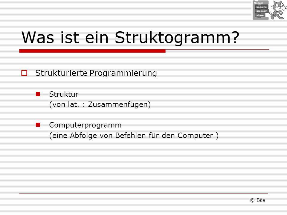 Was ist ein Struktogramm? Strukturierte Programmierung Struktur (von lat. : Zusammenfügen) Computerprogramm (eine Abfolge von Befehlen für den Compute