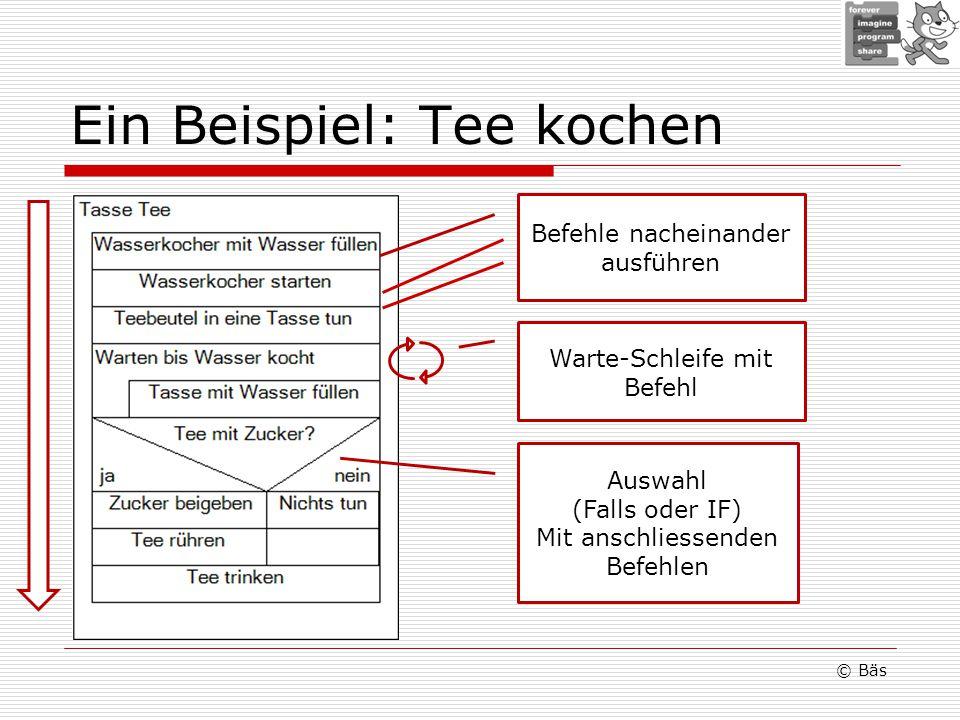 Ein Beispiel: Tee kochen © Bäs Befehle nacheinander ausführen Warte-Schleife mit Befehl Auswahl (Falls oder IF) Mit anschliessenden Befehlen