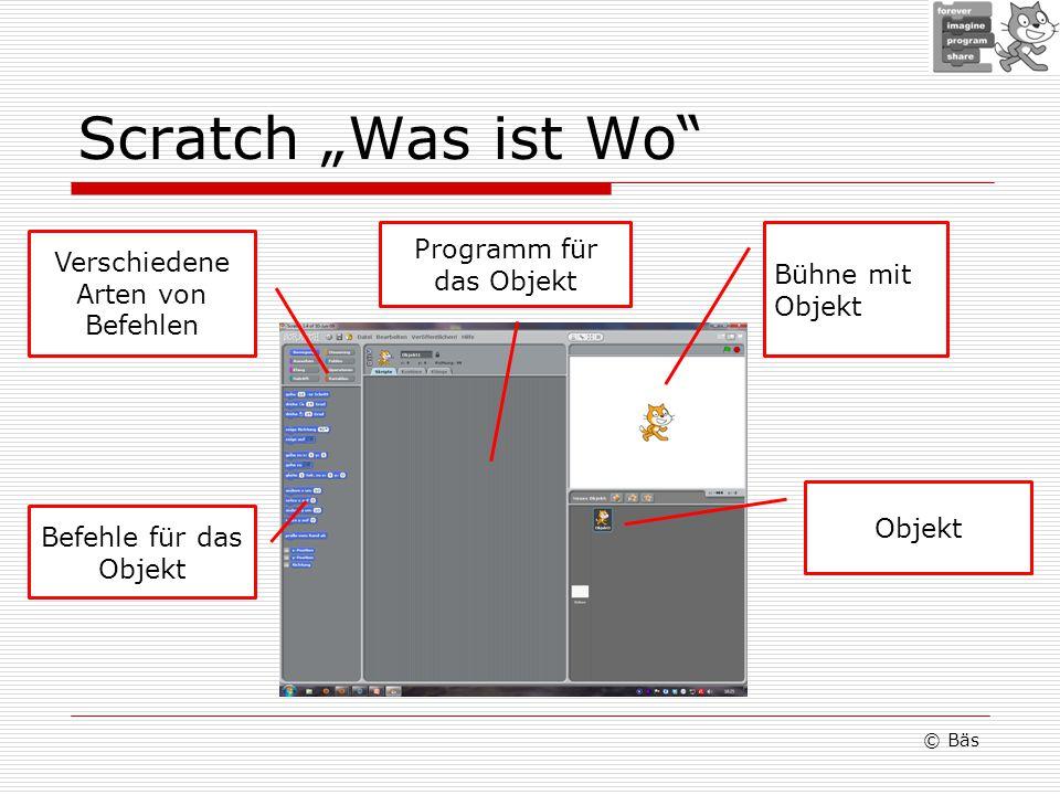 Scratch Was ist Wo © Bäs Bühne mit Objekt Objekt Befehle für das Objekt Verschiedene Arten von Befehlen Programm für das Objekt
