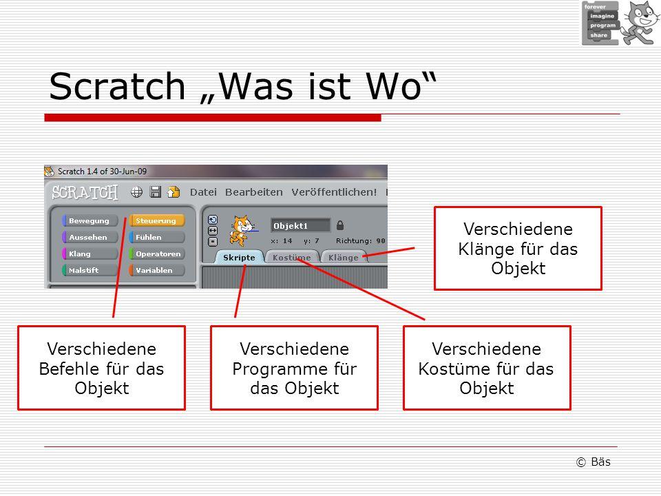 Scratch Was ist Wo © Bäs Verschiedene Befehle für das Objekt Verschiedene Programme für das Objekt Verschiedene Kostüme für das Objekt Verschiedene Klänge für das Objekt