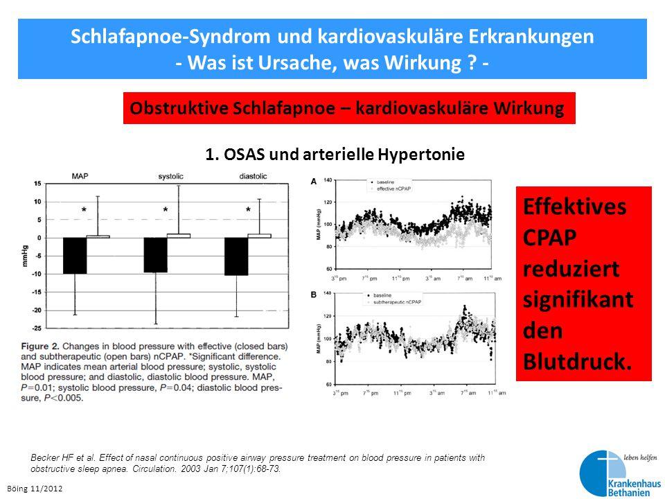 Böing 11/2012 Schlafapnoe-Syndrom und kardiovaskuläre Erkrankungen - Was ist Ursache, was Wirkung ? - Obstruktive Schlafapnoe – kardiovaskuläre Wirkun