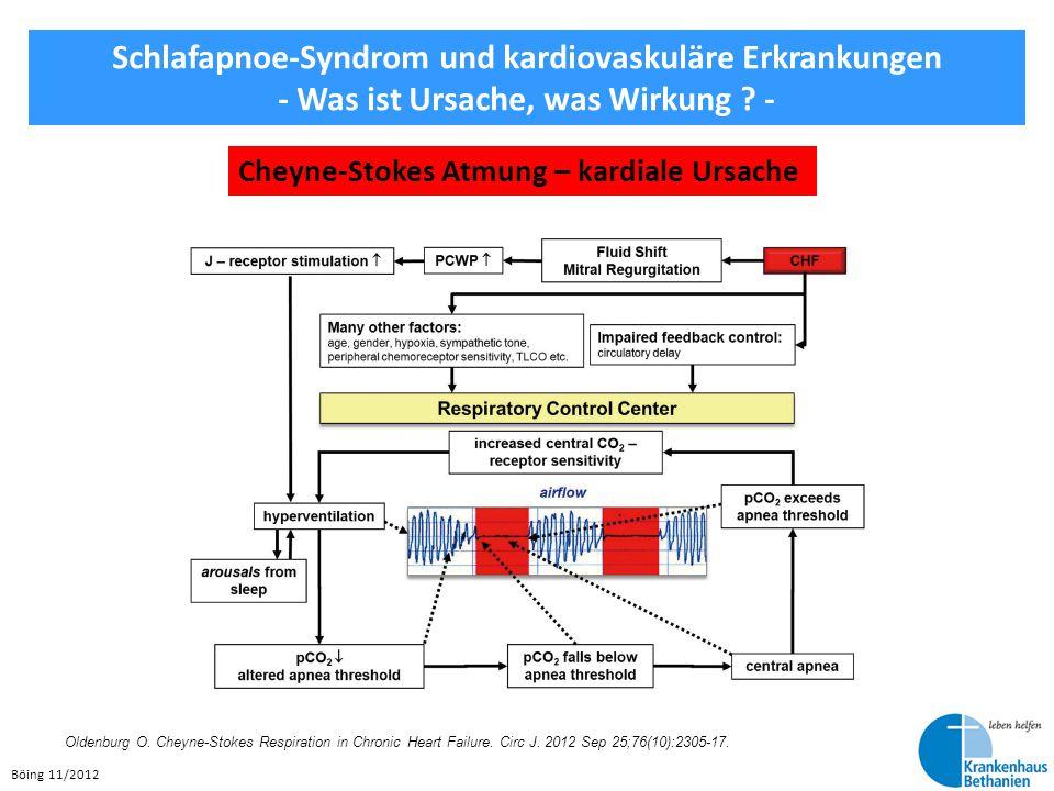 Böing 11/2012 Schlafapnoe-Syndrom und kardiovaskuläre Erkrankungen - Was ist Ursache, was Wirkung ? - Oldenburg O. Cheyne-Stokes Respiration in Chroni