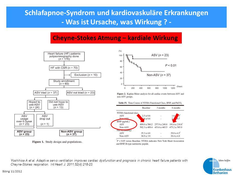 Böing 11/2012 Schlafapnoe-Syndrom und kardiovaskuläre Erkrankungen - Was ist Ursache, was Wirkung ? - Cheyne-Stokes Atmung – kardiale Wirkung Yoshihis