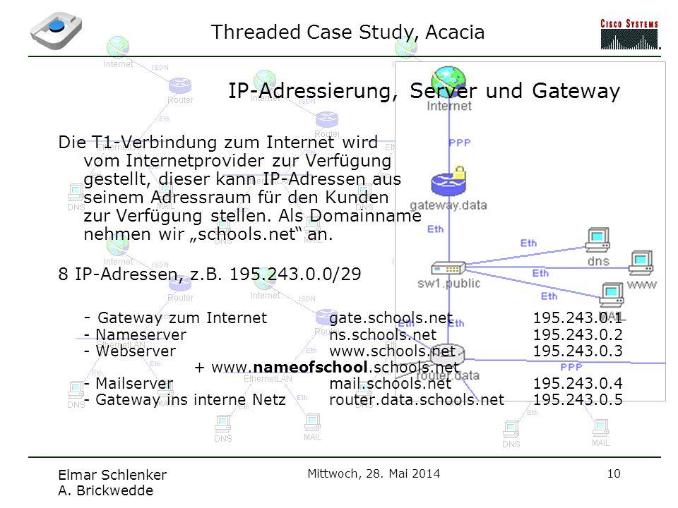 Threaded Case Study, Acacia Elmar Schlenker A. Brickwedde Mittwoch, 28. Mai 201410 IP-Adressierung, Server und Gateway Die T1-Verbindung zum Internet