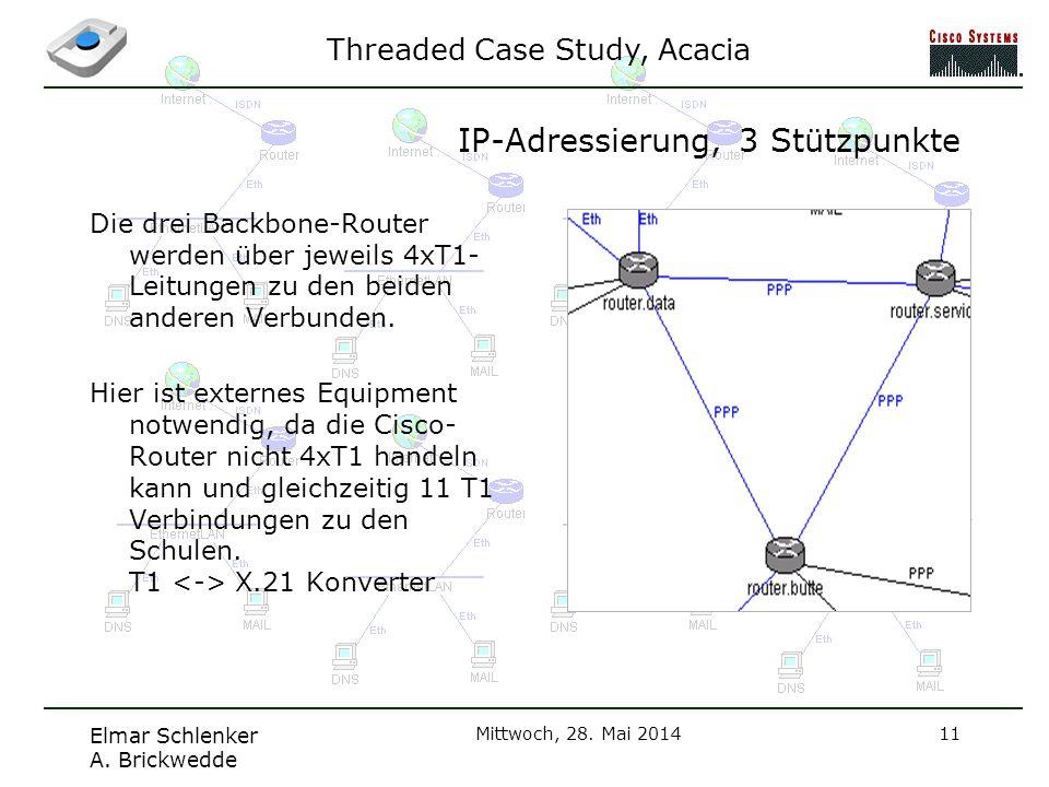 Threaded Case Study, Acacia Elmar Schlenker A. Brickwedde Mittwoch, 28. Mai 201411 IP-Adressierung, 3 Stützpunkte Die drei Backbone-Router werden über