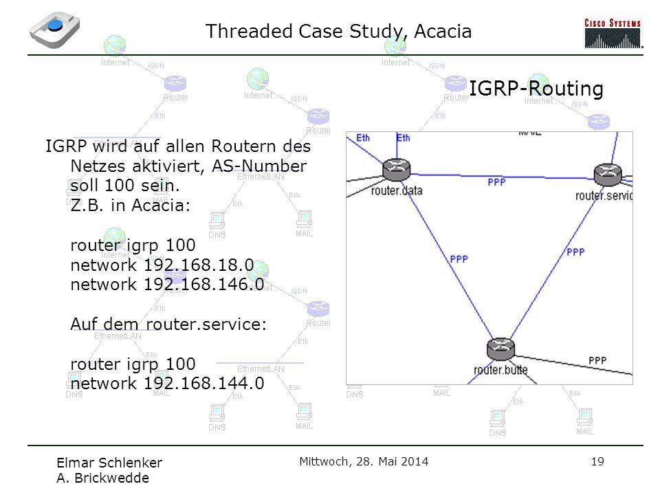 Threaded Case Study, Acacia Elmar Schlenker A. Brickwedde Mittwoch, 28. Mai 201419 IGRP-Routing IGRP wird auf allen Routern des Netzes aktiviert, AS-N