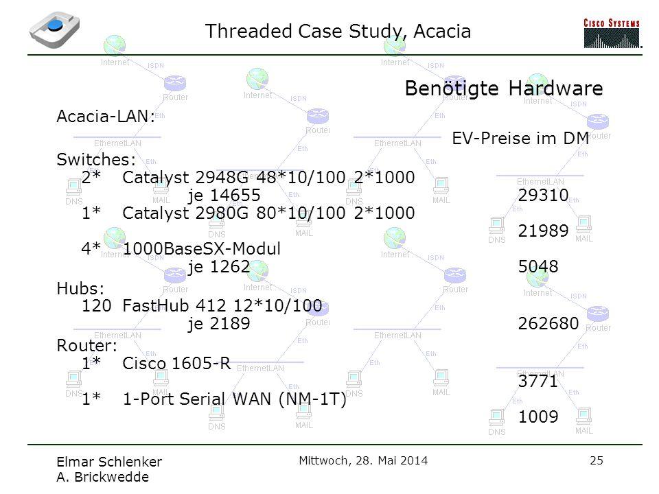 Threaded Case Study, Acacia Elmar Schlenker A. Brickwedde Mittwoch, 28. Mai 201425 Benötigte Hardware Acacia-LAN: EV-Preise im DM Switches: 2*Catalyst