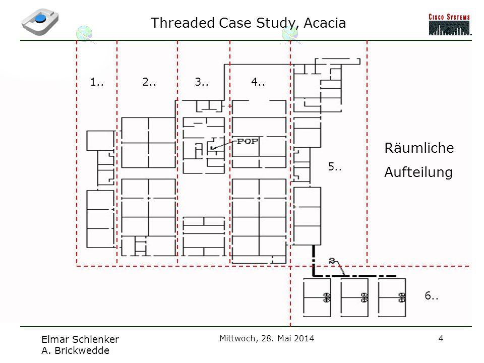 Threaded Case Study, Acacia Elmar Schlenker A. Brickwedde Mittwoch, 28. Mai 20144 Räumliche Aufteilung 1..2..3..4.. 5.. 6..