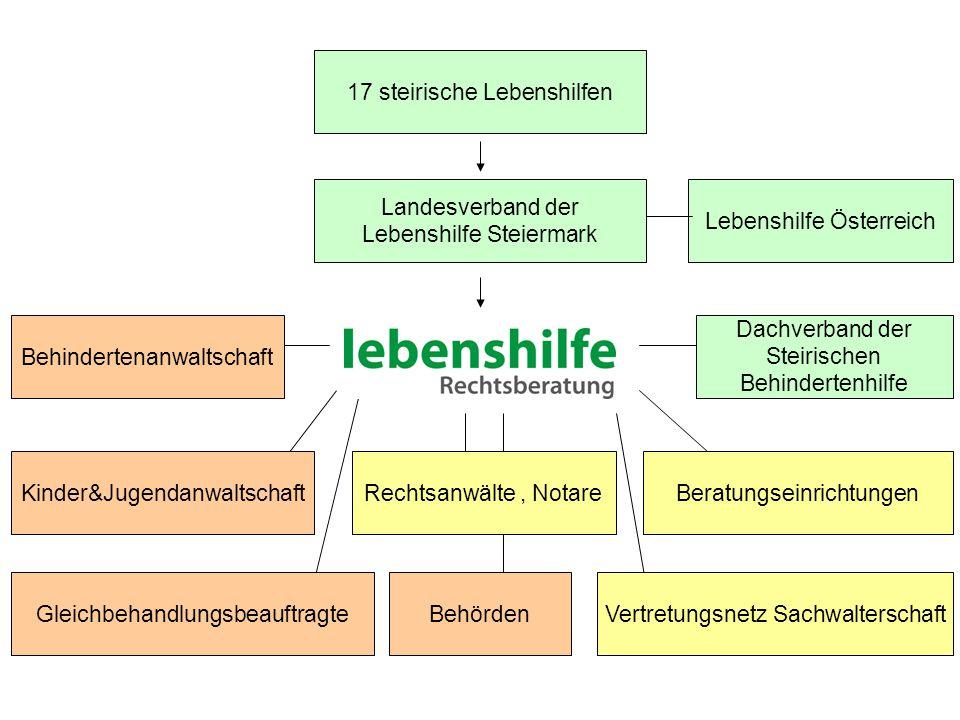 Landesverband der Lebenshilfe Steiermark 17 steirische Lebenshilfen Lebenshilfe Österreich Behindertenanwaltschaft BeratungseinrichtungenKinder&Jugend