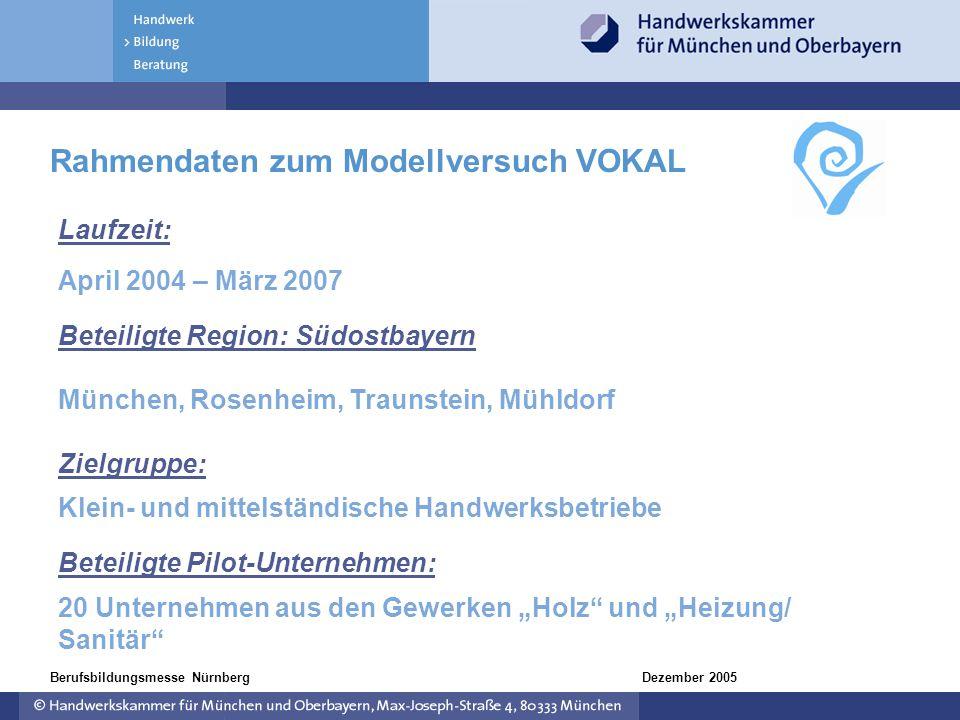 Dezember 2005Berufsbildungsmesse Nürnberg Rahmendaten zum Modellversuch VOKAL Laufzeit: April 2004 – März 2007 Beteiligte Region: Südostbayern München
