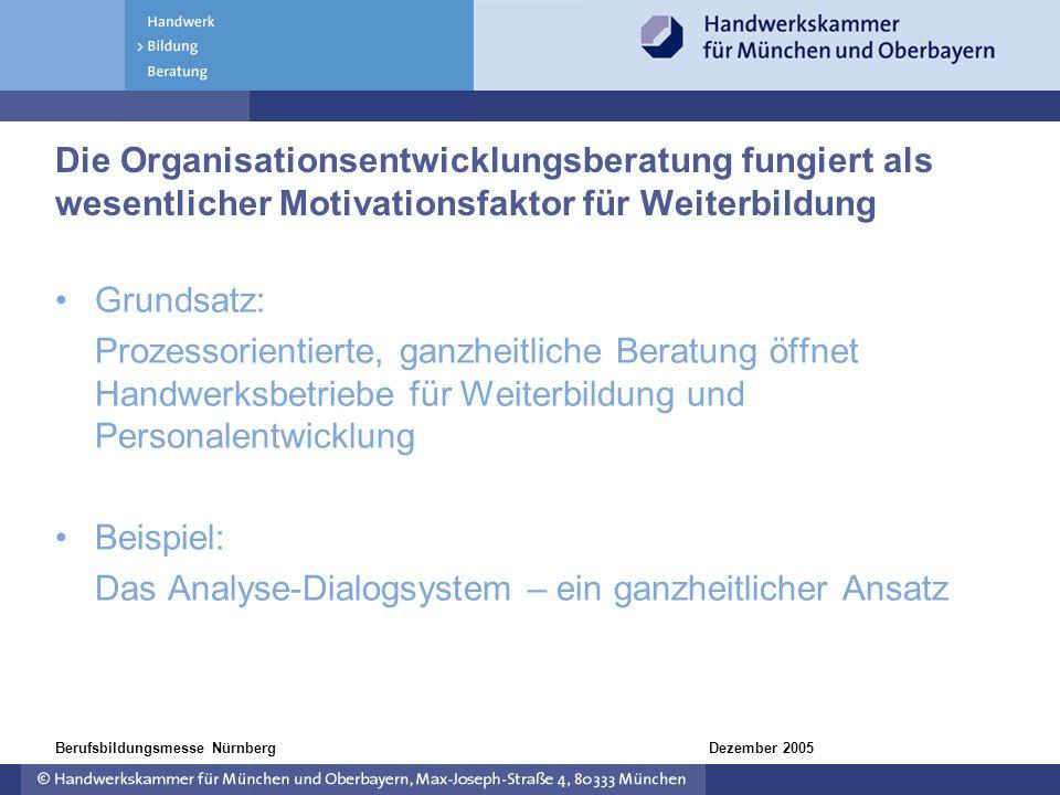 Dezember 2005Berufsbildungsmesse Nürnberg Die Organisationsentwicklungsberatung fungiert als wesentlicher Motivationsfaktor für Weiterbildung Grundsat