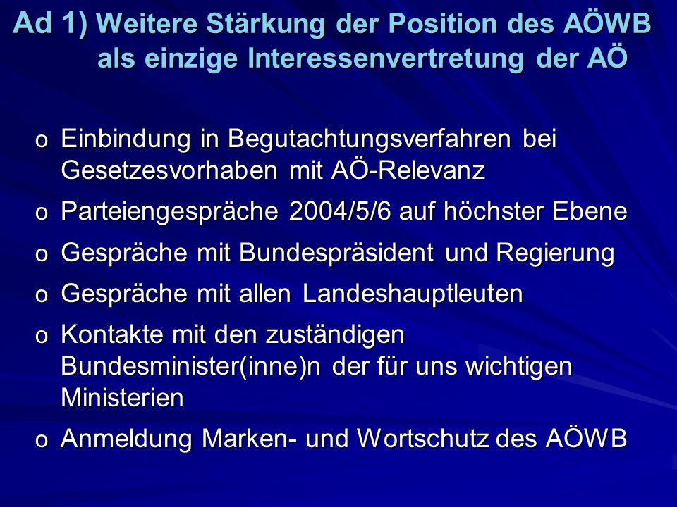 Ad 1) Weitere Stärkung der Position des AÖWB als eine Interessenvertretung der AÖ Ad 1) Weitere Stärkung der Position des AÖWB als einzige Interessenv