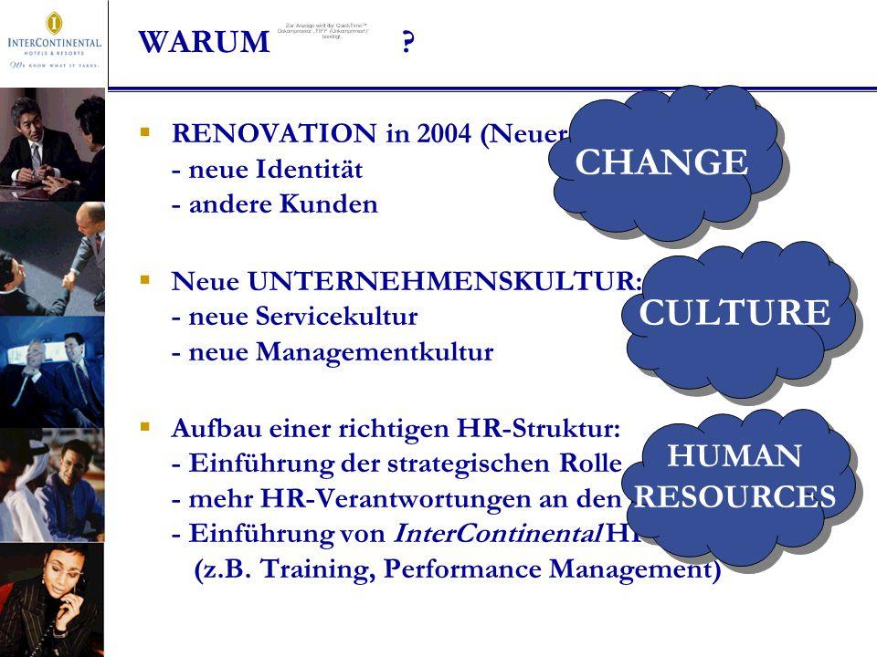 RENOVATION in 2004 (Neueröffnung in 2005): - neue Identität - andere Kunden Neue UNTERNEHMENSKULTUR: - neue Servicekultur - neue Managementkultur Aufb