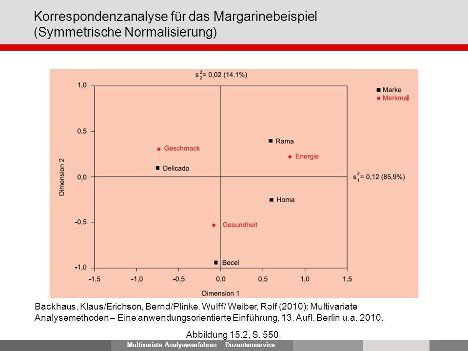 Multivariate Analyseverfahren - Dozentenservice Kreuztabelle mit relativen Häufigkeiten Abbildung 15.3, S.