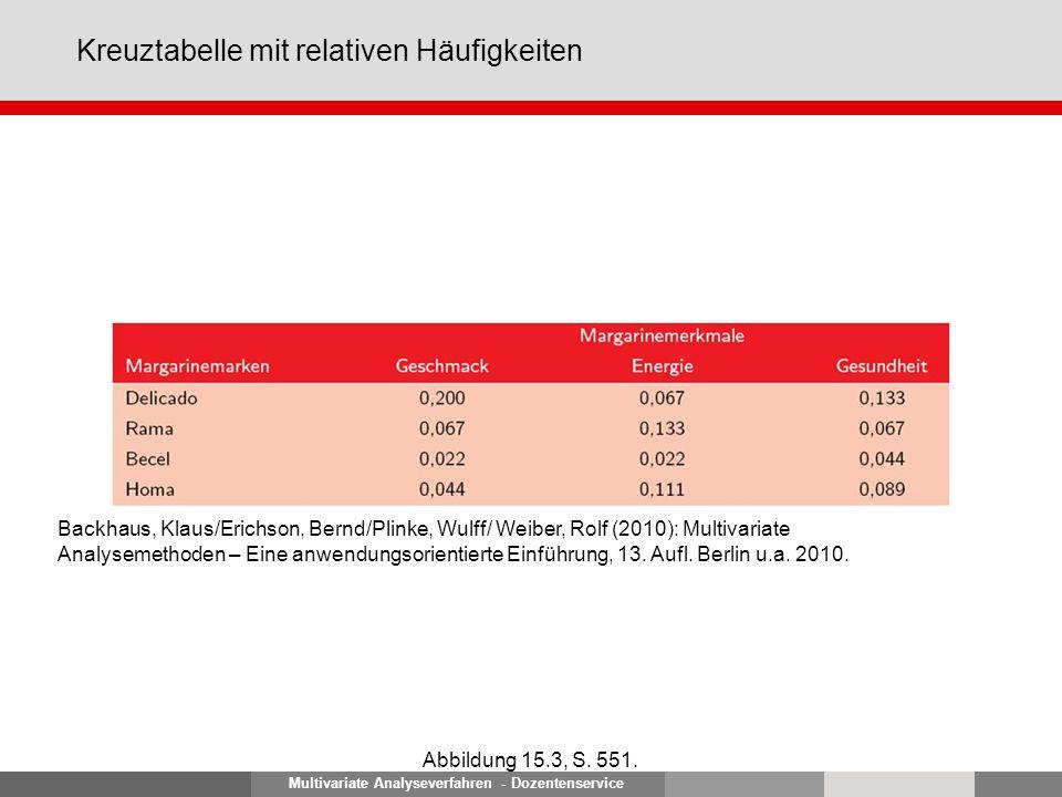Multivariate Analyseverfahren - Dozentenservice Standardisierte Daten z(ij) Abbildung 15.3, S.