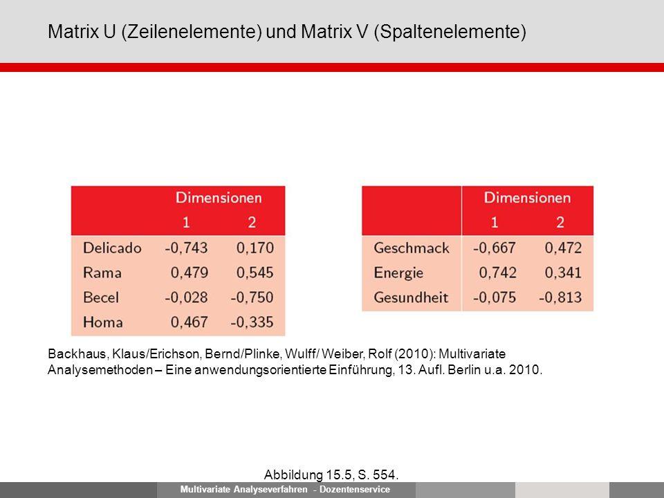 Multivariate Analyseverfahren - Dozentenservice Matrix U (Zeilenelemente) und Matrix V (Spaltenelemente) Abbildung 15.5, S.