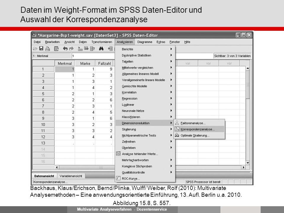Multivariate Analyseverfahren - Dozentenservice Daten im Weight-Format im SPSS Daten-Editor und Auswahl der Korrespondenzanalyse Abbildung 15.8, S.