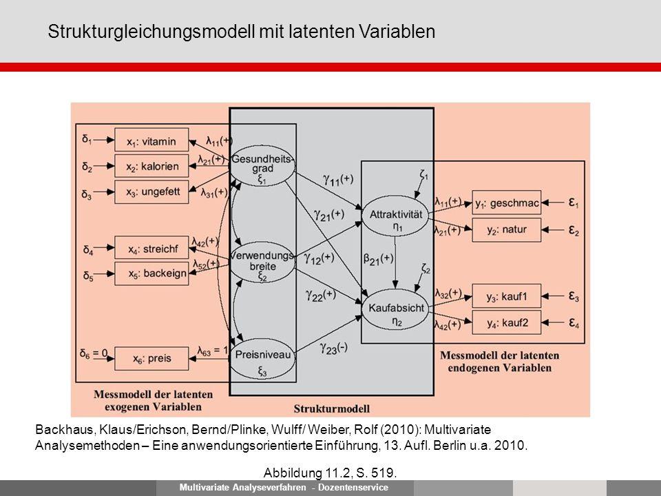 Multivariate Analyseverfahren - Dozentenservice Strukturgleichungsmodell mit latenten Variablen Abbildung 11.2, S.