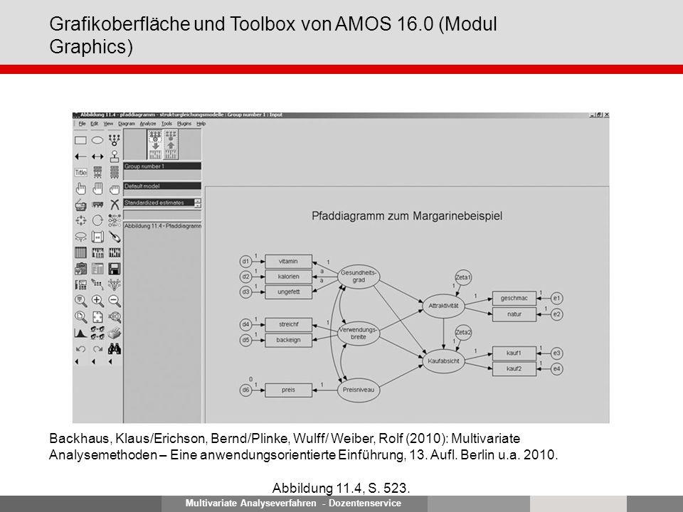 Multivariate Analyseverfahren - Dozentenservice Grafikoberfläche und Toolbox von AMOS 16.0 (Modul Graphics) Abbildung 11.4, S.