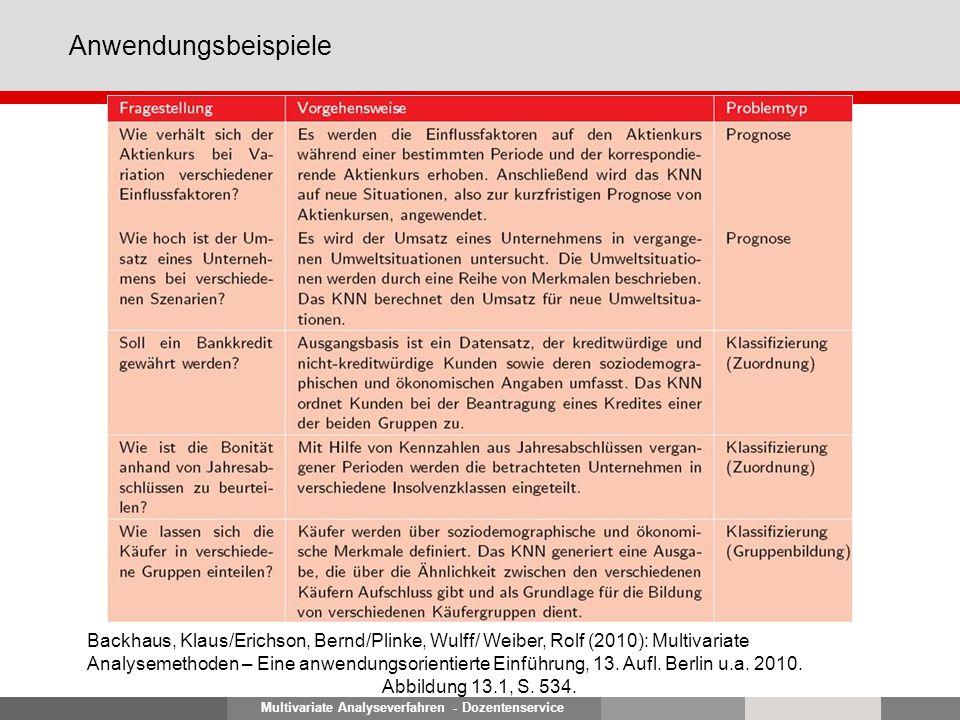 Multivariate Analyseverfahren - Dozentenservice Anwendungsbeispiele Abbildung 13.1, S. 534. Backhaus, Klaus/Erichson, Bernd/Plinke, Wulff/ Weiber, Rol