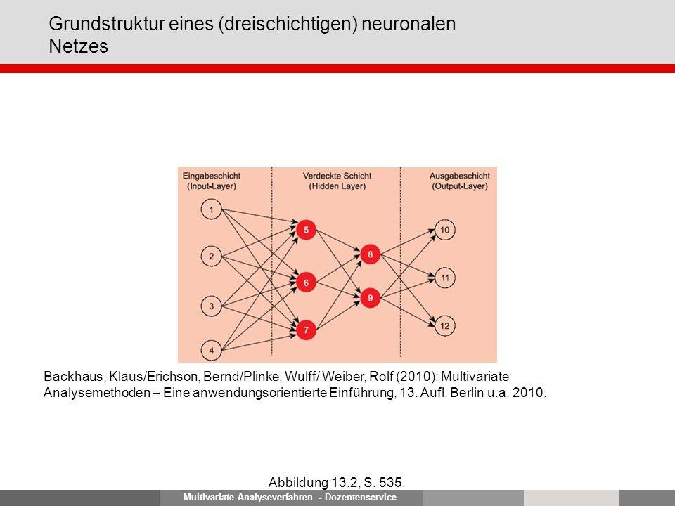 Multivariate Analyseverfahren - Dozentenservice Grundstruktur eines (dreischichtigen) neuronalen Netzes Abbildung 13.2, S. 535. Backhaus, Klaus/Erichs