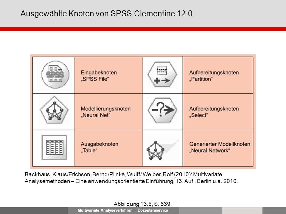 Multivariate Analyseverfahren - Dozentenservice Ausgewählte Knoten von SPSS Clementine 12.0 Abbildung 13.5, S. 539. Backhaus, Klaus/Erichson, Bernd/Pl