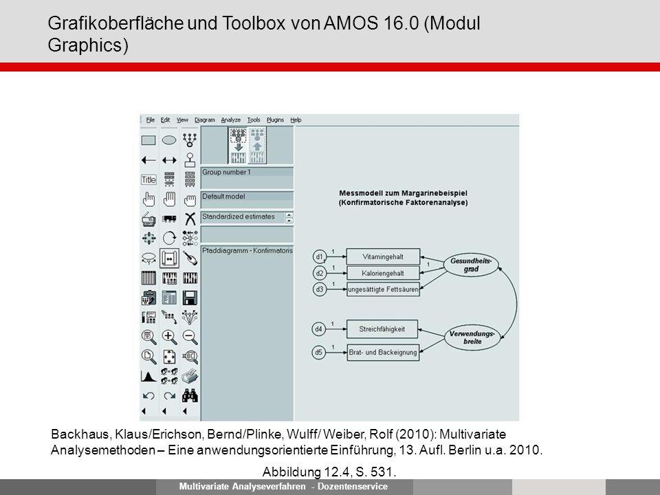 Multivariate Analyseverfahren - Dozentenservice Grafikoberfläche und Toolbox von AMOS 16.0 (Modul Graphics) Abbildung 12.4, S. 531. Backhaus, Klaus/Er