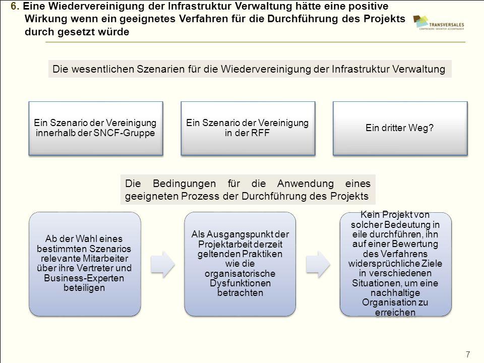 7 6. Eine Wiedervereinigung der Infrastruktur Verwaltung hätte eine positive Wirkung wenn ein geeignetes Verfahren für die Durchführung des Projekts d