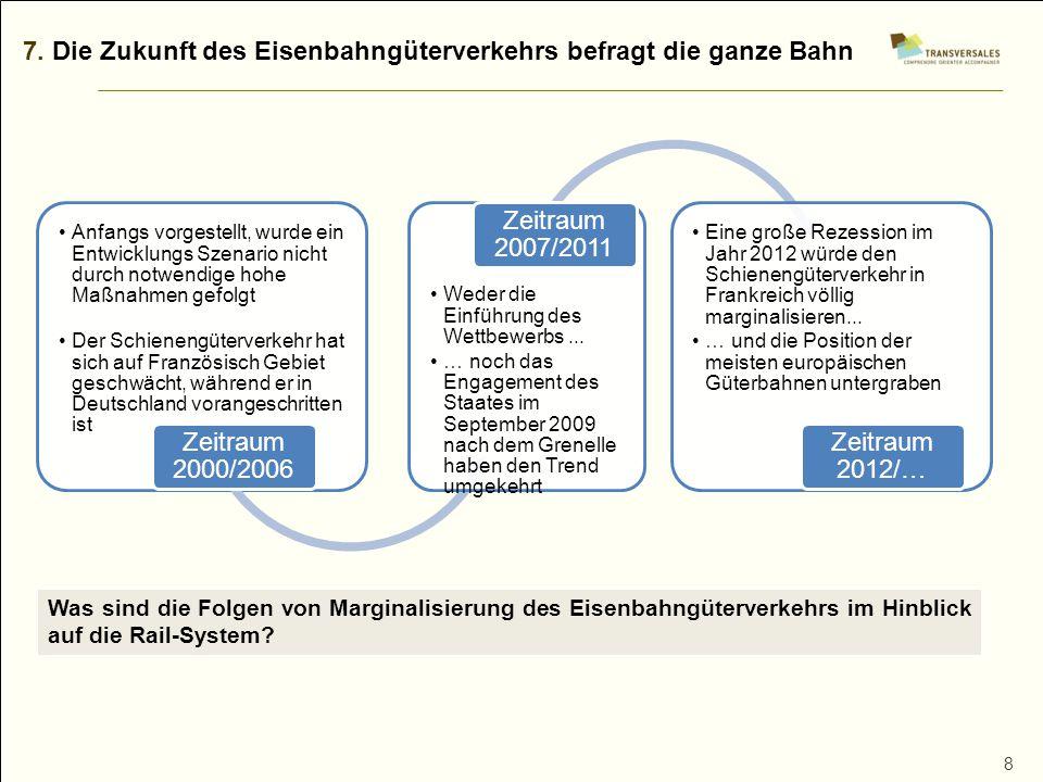 8 7. Die Zukunft des Eisenbahngüterverkehrs befragt die ganze Bahn Was sind die Folgen von Marginalisierung des Eisenbahngüterverkehrs im Hinblick auf