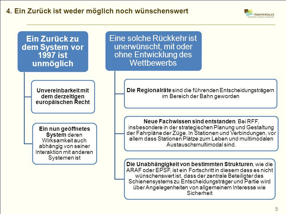 5 4. Ein Zurück ist weder möglich noch wünschenswert Ein Zurück zu dem System vor 1997 ist unmöglich Unvereinbarkeit mit dem derzeitigen europäischen