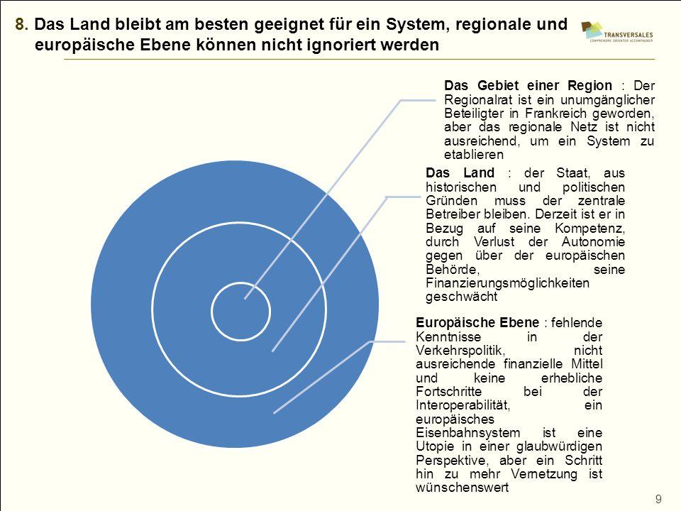 9 8. Das Land bleibt am besten geeignet für ein System, regionale und europäische Ebene können nicht ignoriert werden Das Gebiet einer Region : Der Re