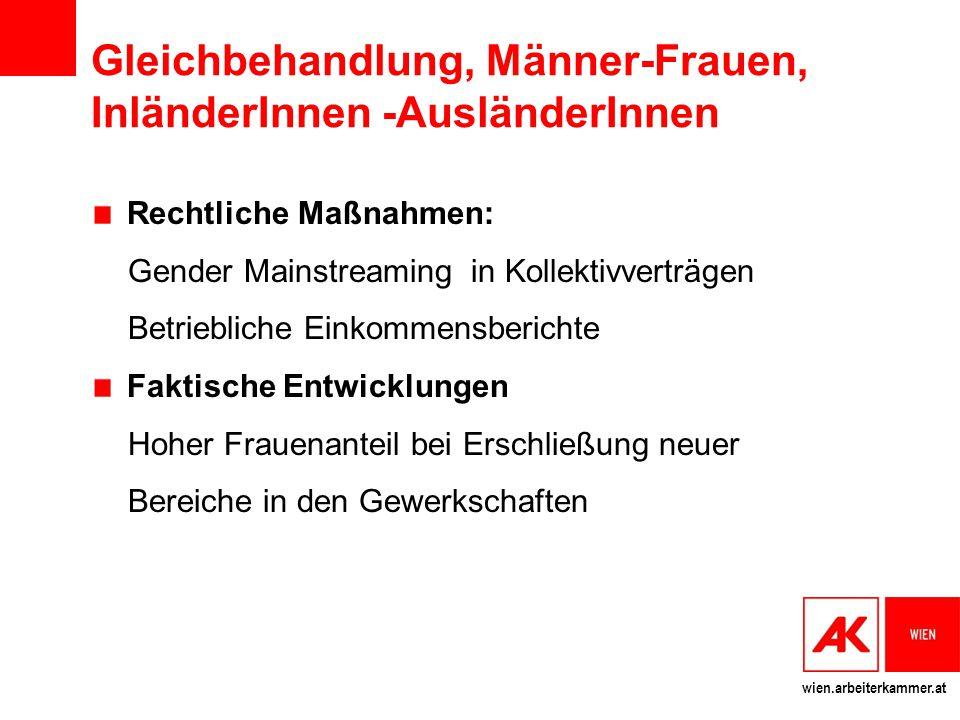 wien.arbeiterkammer.at Gleichbehandlung, Männer-Frauen, InländerInnen -AusländerInnen Rechtliche Maßnahmen: Gender Mainstreaming in Kollektivverträgen