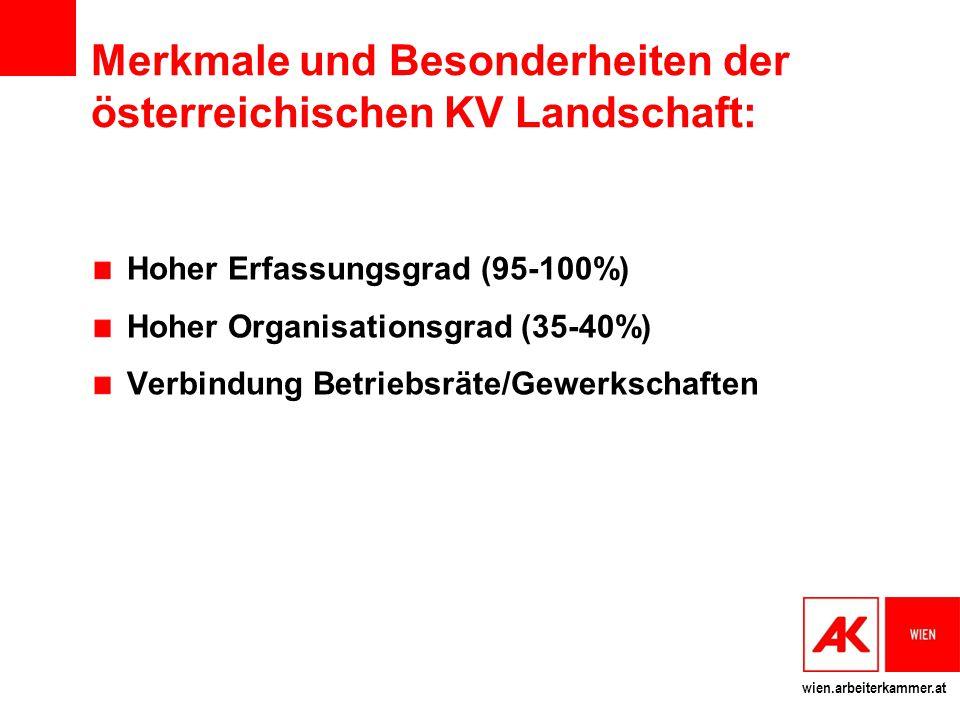 wien.arbeiterkammer.at Merkmale und Besonderheiten der österreichischen KV Landschaft: Hoher Erfassungsgrad (95-100%) Hoher Organisationsgrad (35-40%)