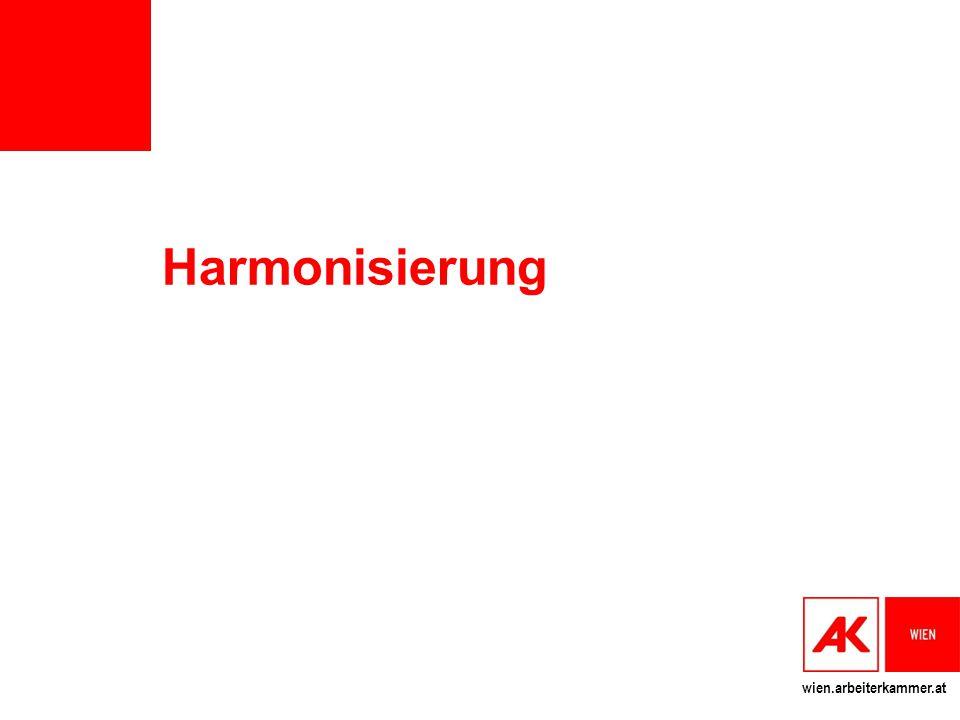 wien.arbeiterkammer.at Harmonisierung