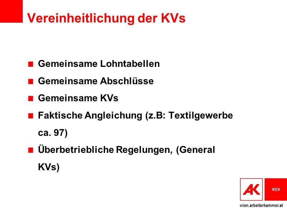 wien.arbeiterkammer.at Vereinheitlichung der KVs Gemeinsame Lohntabellen Gemeinsame Abschlüsse Gemeinsame KVs Faktische Angleichung (z.B: Textilgewerb