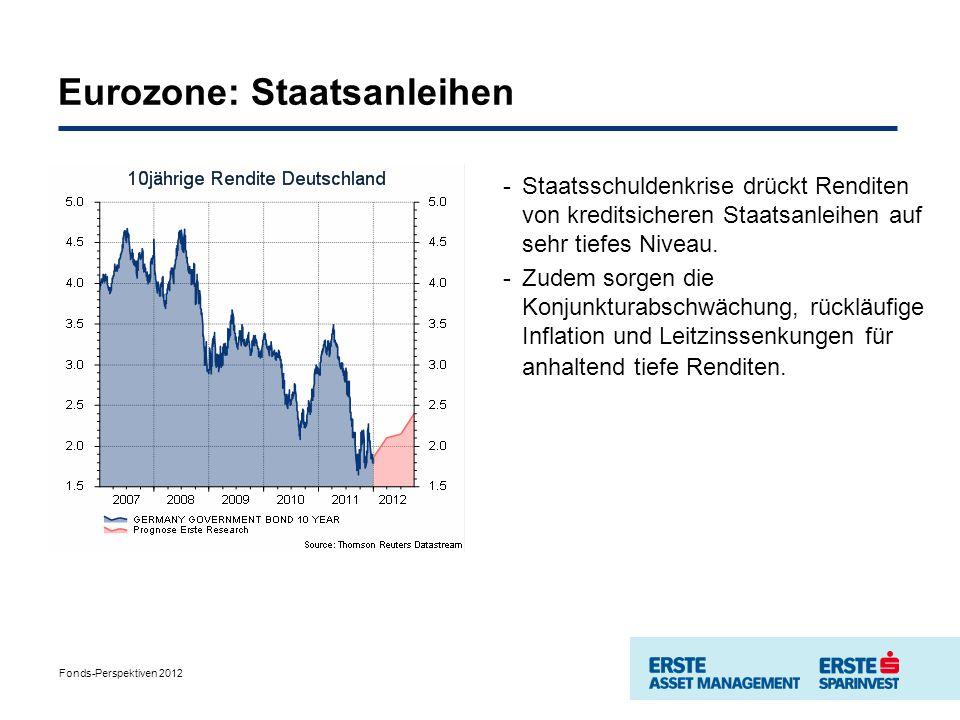 Fonds-Perspektiven 2012 Eurozone: Staatsanleihen -Staatsschuldenkrise drückt Renditen von kreditsicheren Staatsanleihen auf sehr tiefes Niveau.