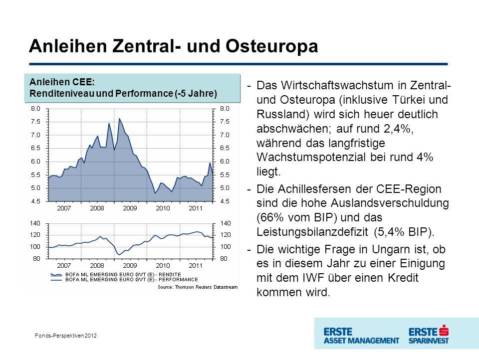 Fonds-Perspektiven 2012 Anleihen Zentral- und Osteuropa -Das Wirtschaftswachstum in Zentral- und Osteuropa (inklusive Türkei und Russland) wird sich heuer deutlich abschwächen; auf rund 2,4%, während das langfristige Wachstumspotenzial bei rund 4% liegt.