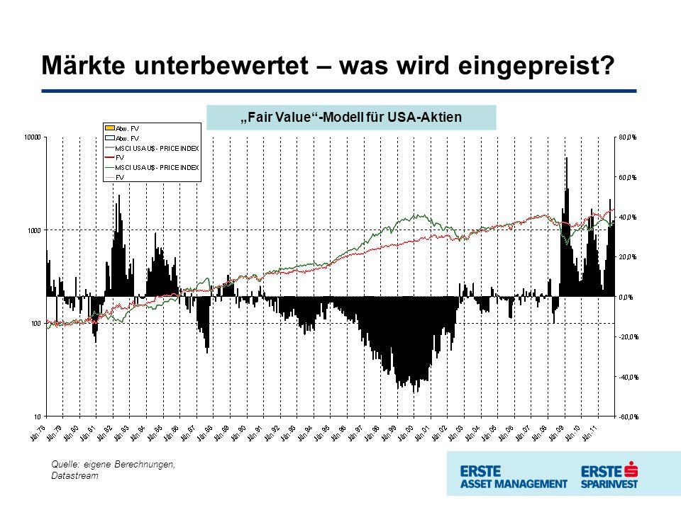 Märkte unterbewertet – was wird eingepreist.